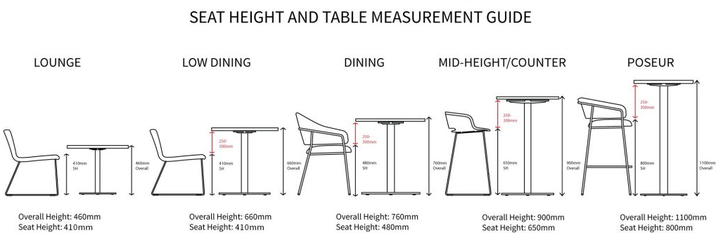 Drafting chair Height Table